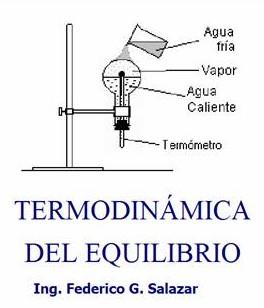 TERMODINAMICA DEL EQUILIBRIO: Una aproximación desde las bases teóricas
